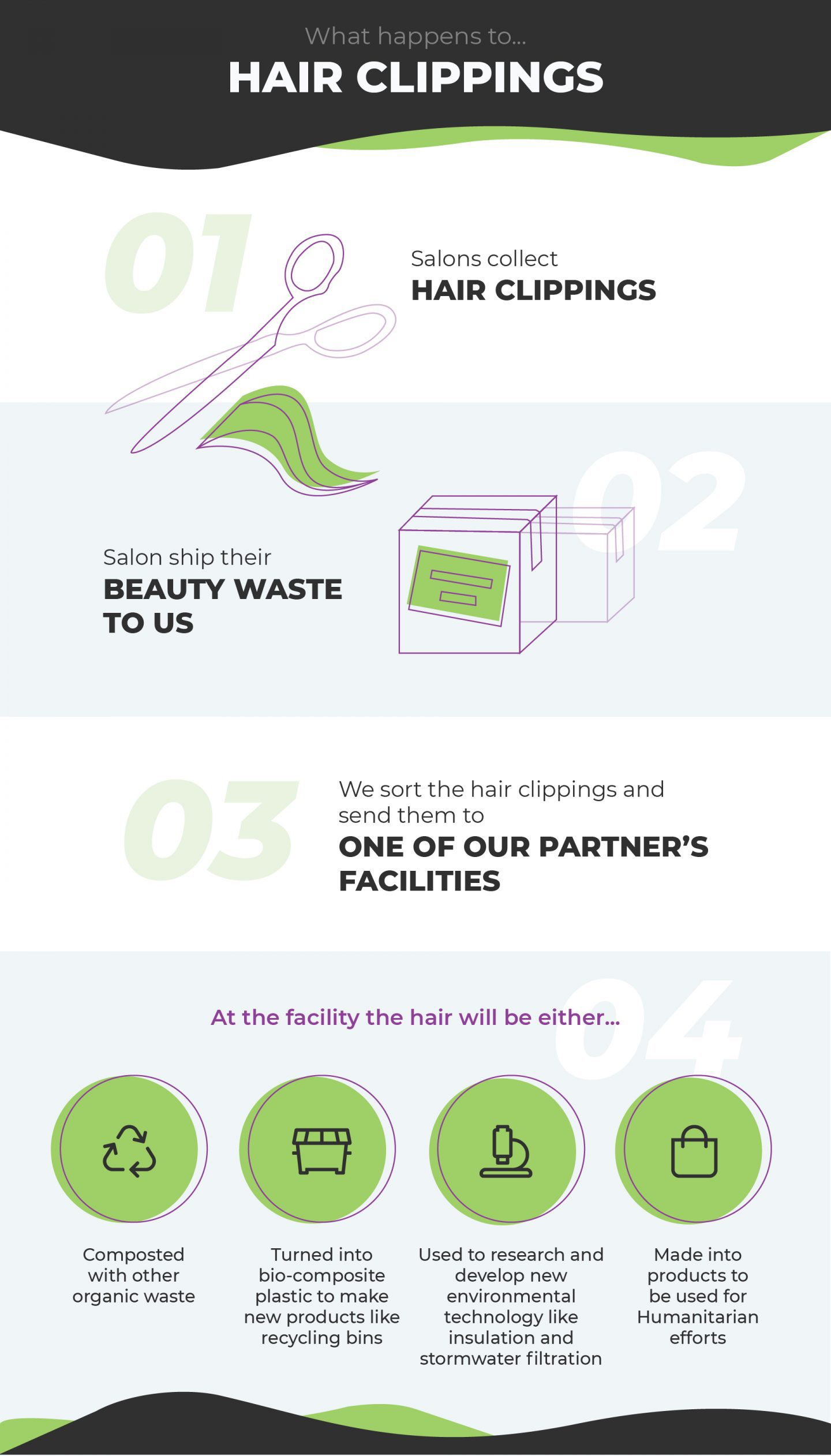 Hair Clippings infographic